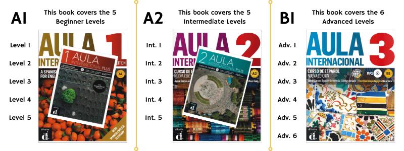 Spanish Classes Melbourne - Aula Internacional - inLanguage Boutqiue Learn Spanish